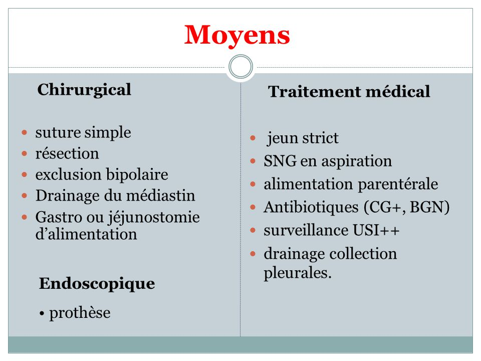 Moyens Chirurgical suture simple résection exclusion bipolaire
