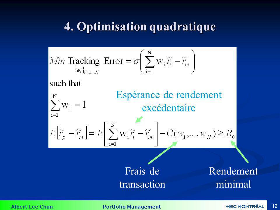 Optimisation quadratique