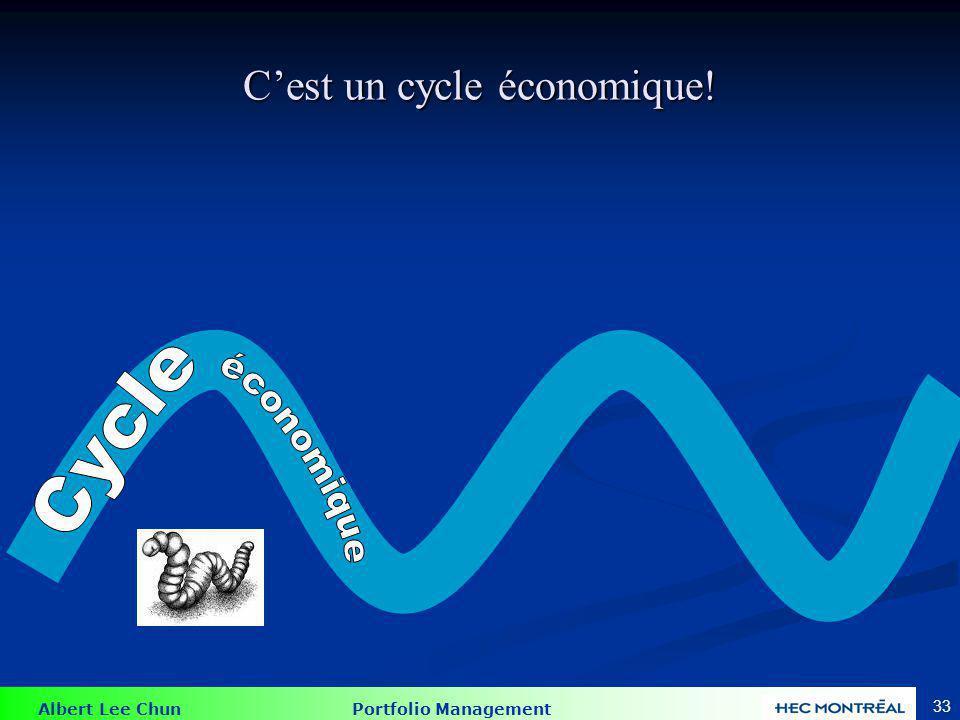 Cycles économiques L'ensemble de l'économie croît et se contracte dans des périodes bien identifiables.