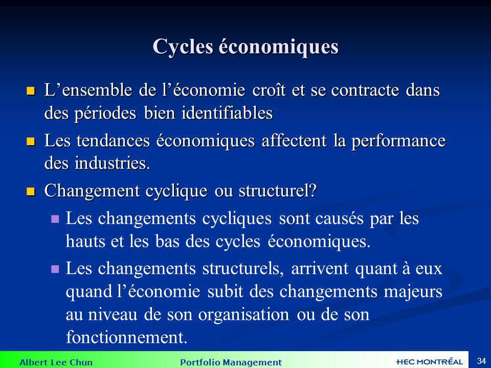 économique Cycle Le Marché des actions et le cycle économique