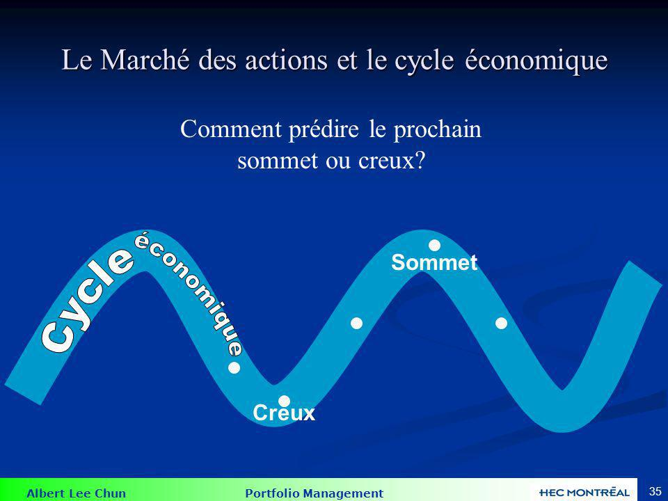 Indicateurs du cycle économique