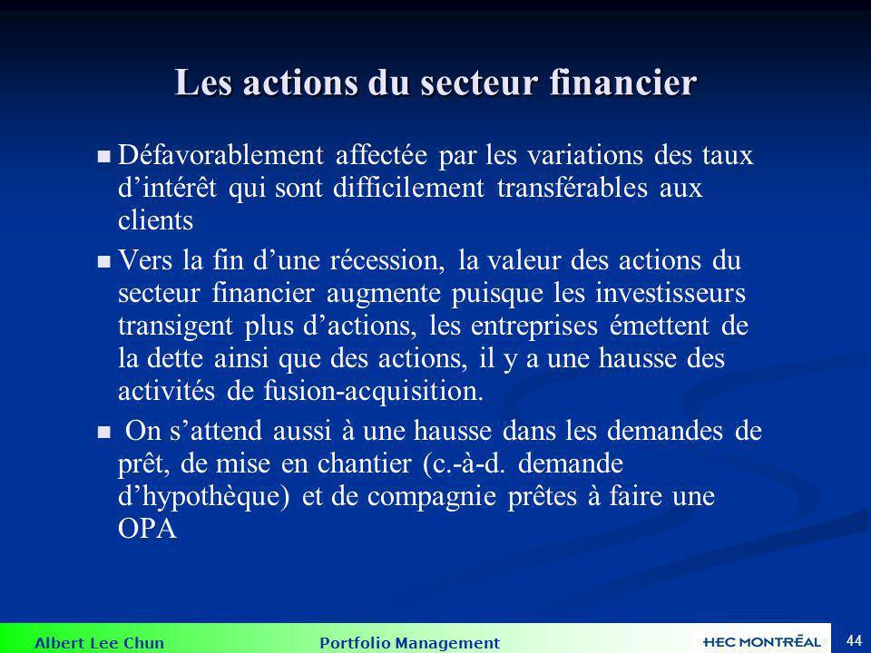 économique Cycle Le Marché des actions et le cycle économique Sommet