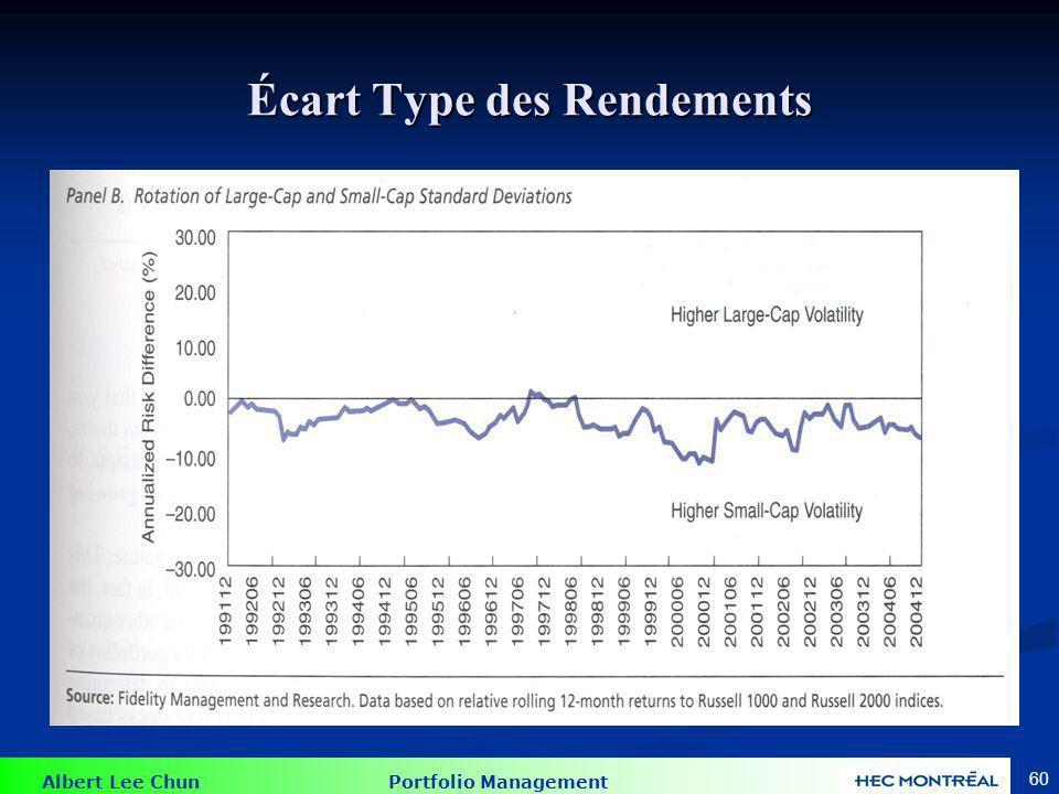 Ratio Cours-bénéfice et la performance