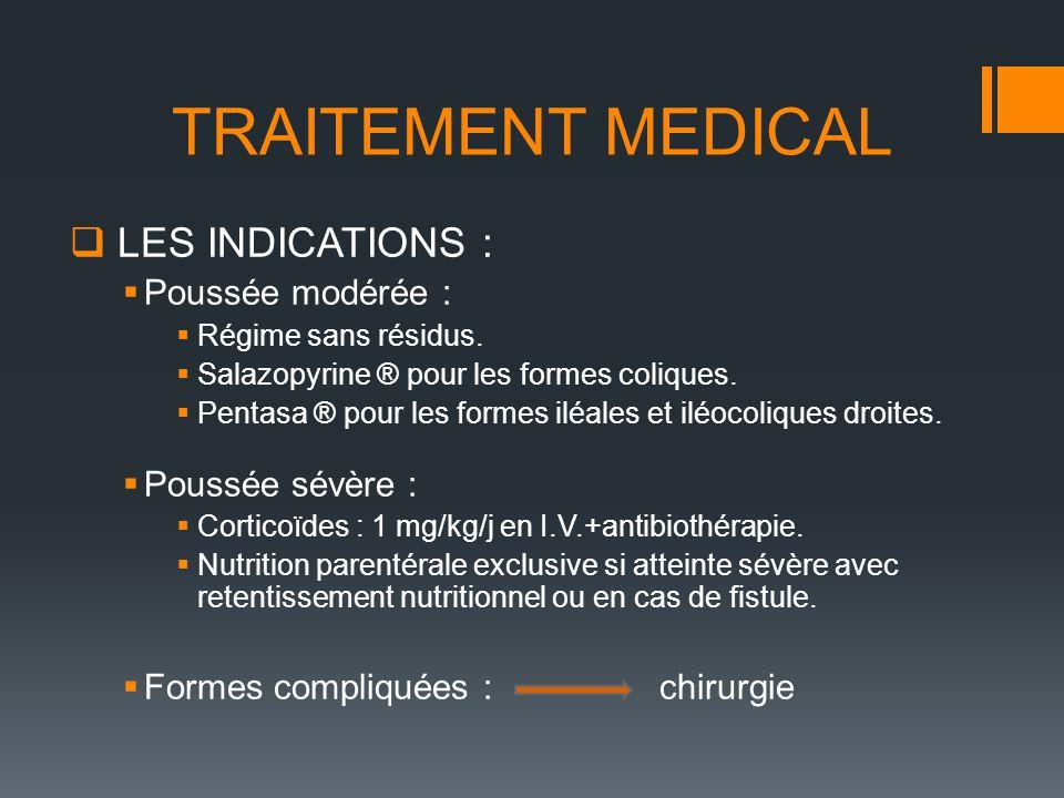 TRAITEMENT MEDICAL LES INDICATIONS : Poussée modérée :