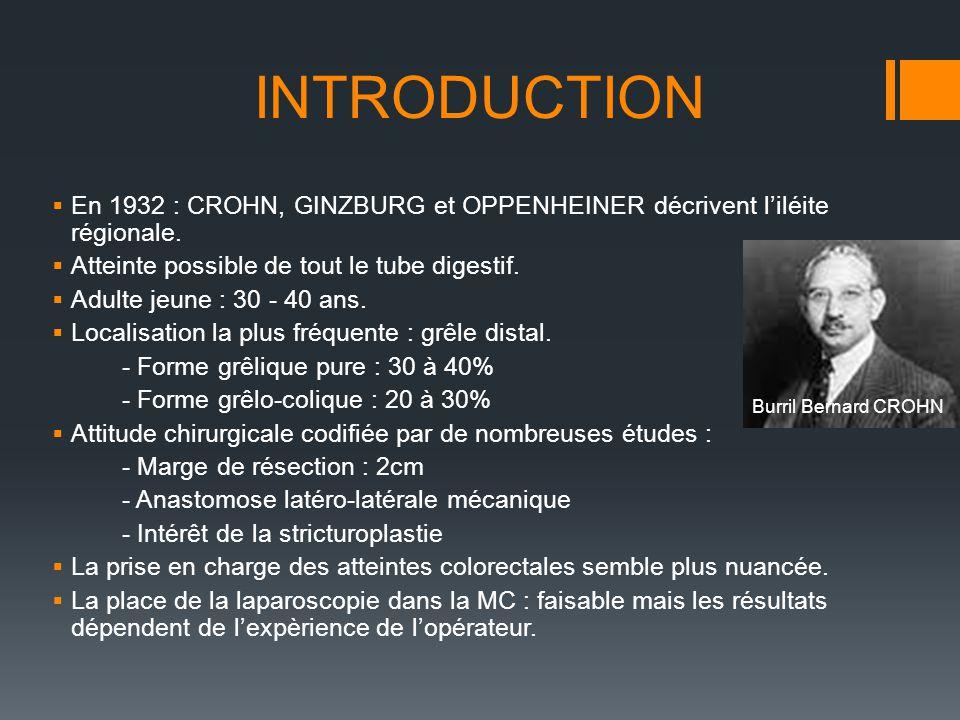 INTRODUCTION En 1932 : CROHN, GINZBURG et OPPENHEINER décrivent l'iléite régionale. Atteinte possible de tout le tube digestif.