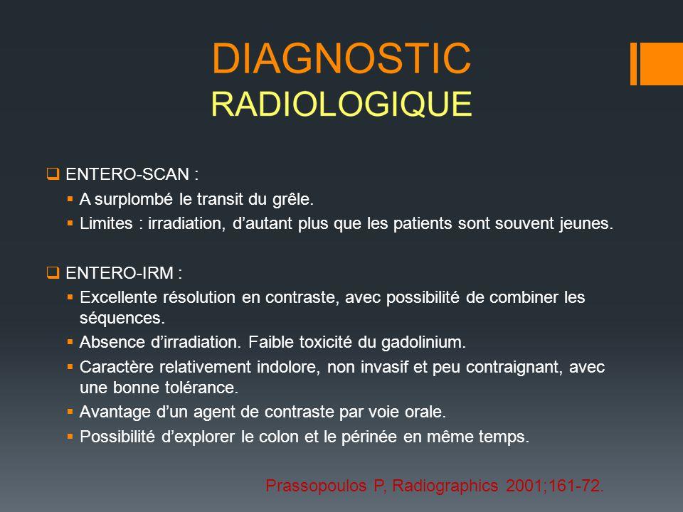 ENTERO-SCAN : A surplombé le transit du grêle. Limites : irradiation, d'autant plus que les patients sont souvent jeunes.
