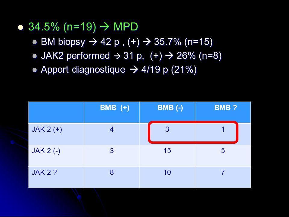34.5% (n=19)  MPD BM biopsy  42 p , (+)  35.7% (n=15)