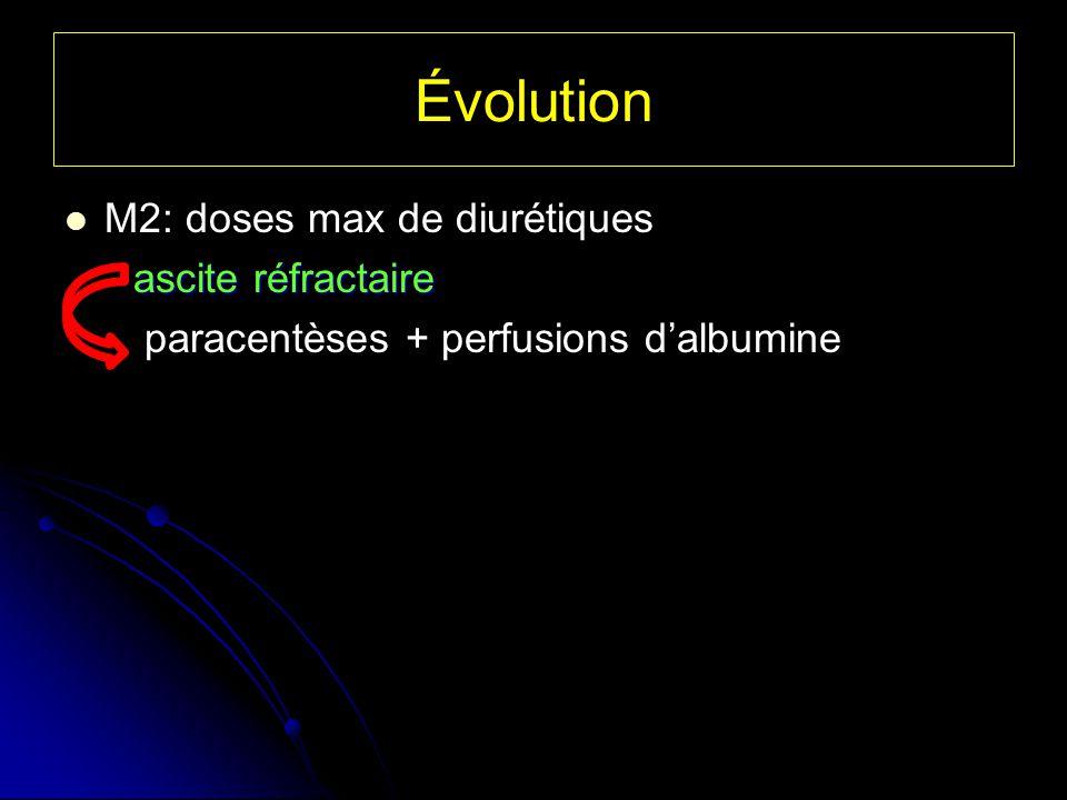 Évolution M2: doses max de diurétiques ascite réfractaire