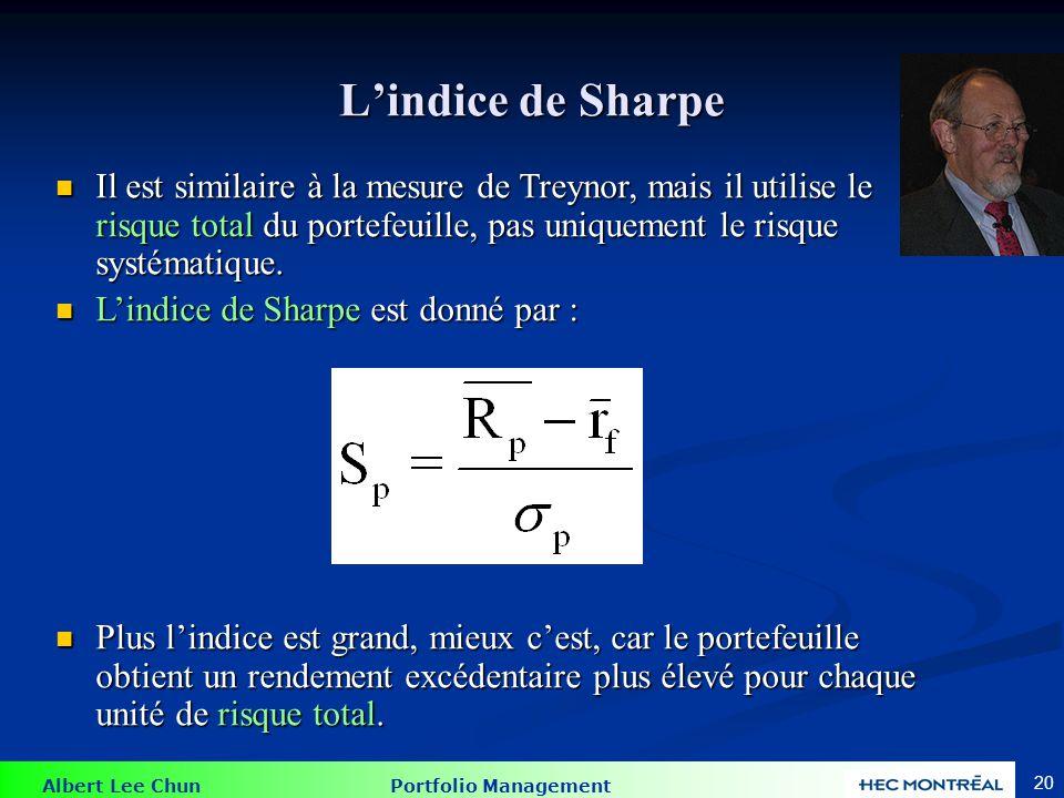 L'indice de Sharpe
