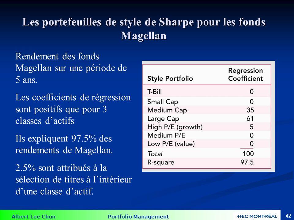 Fond vs Style et Fond vs SML