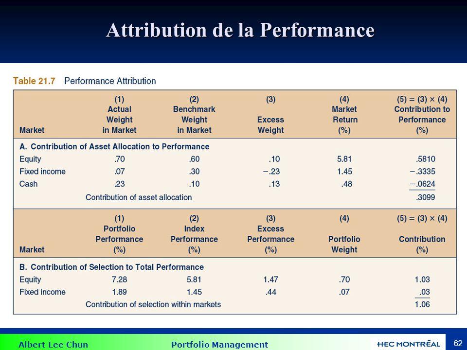 Sélection de secteurs à l'intérieur du marché des actions