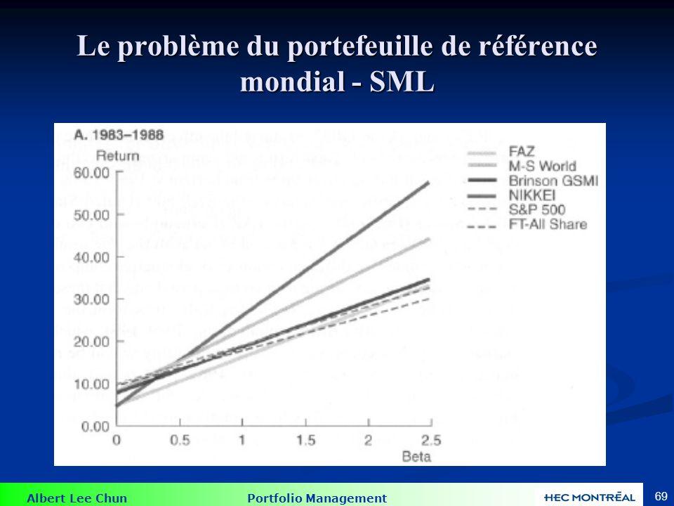 Le problème du portefeuille de référence mondial - SML