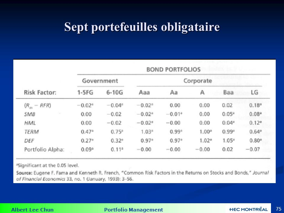 Attribution de performance pour les obligations