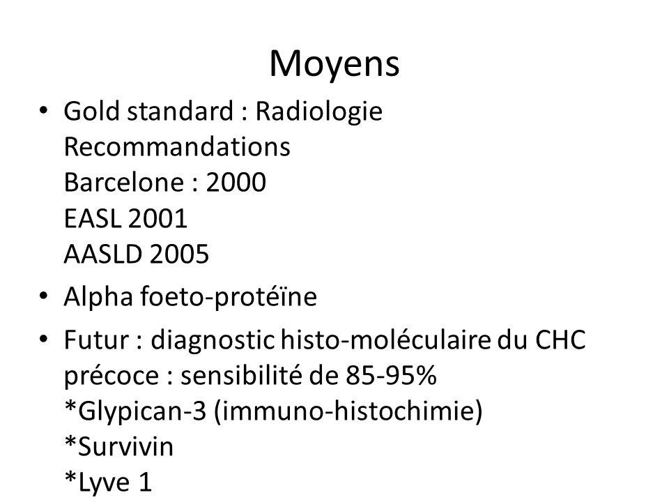 Moyens Gold standard : Radiologie Recommandations Barcelone : 2000 EASL 2001 AASLD 2005. Alpha foeto-protéïne.