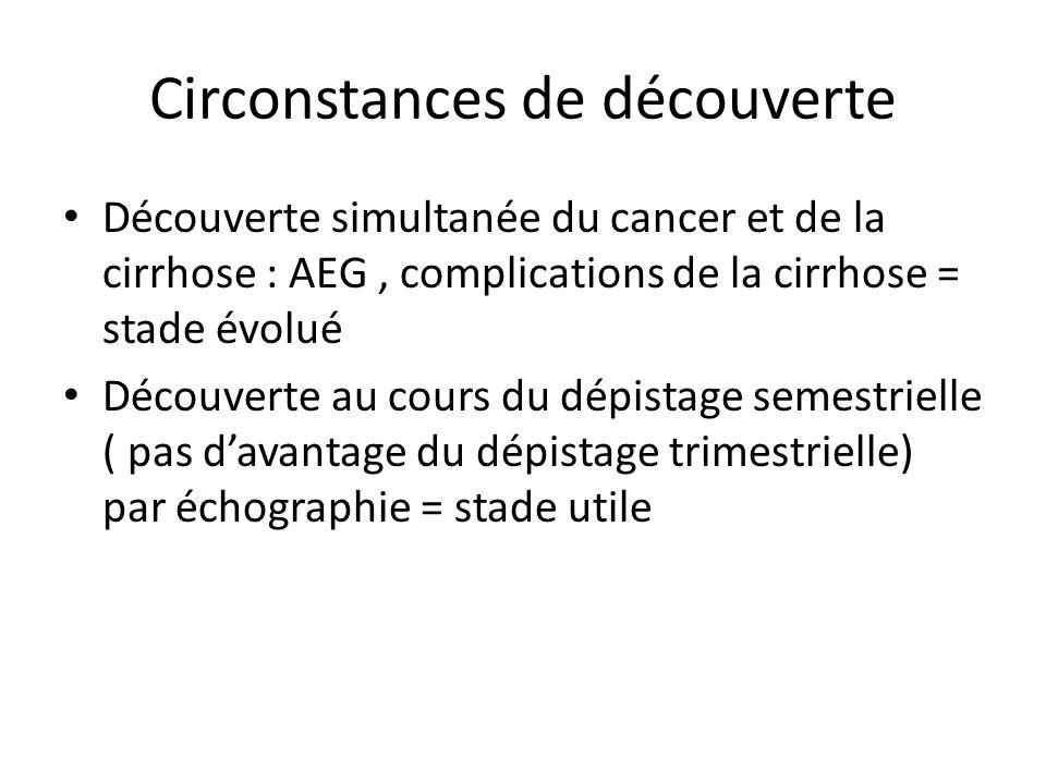 Circonstances de découverte