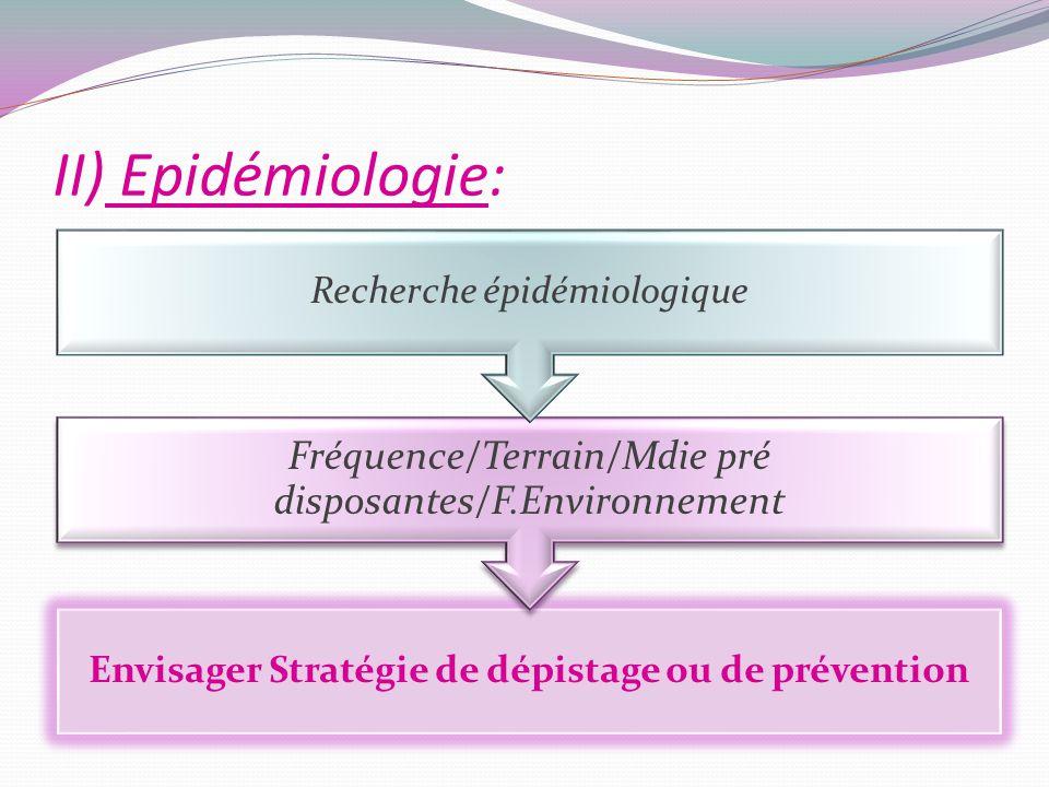 Envisager Stratégie de dépistage ou de prévention