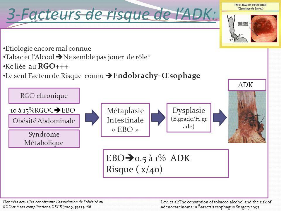 3-Facteurs de risque de l'ADK: