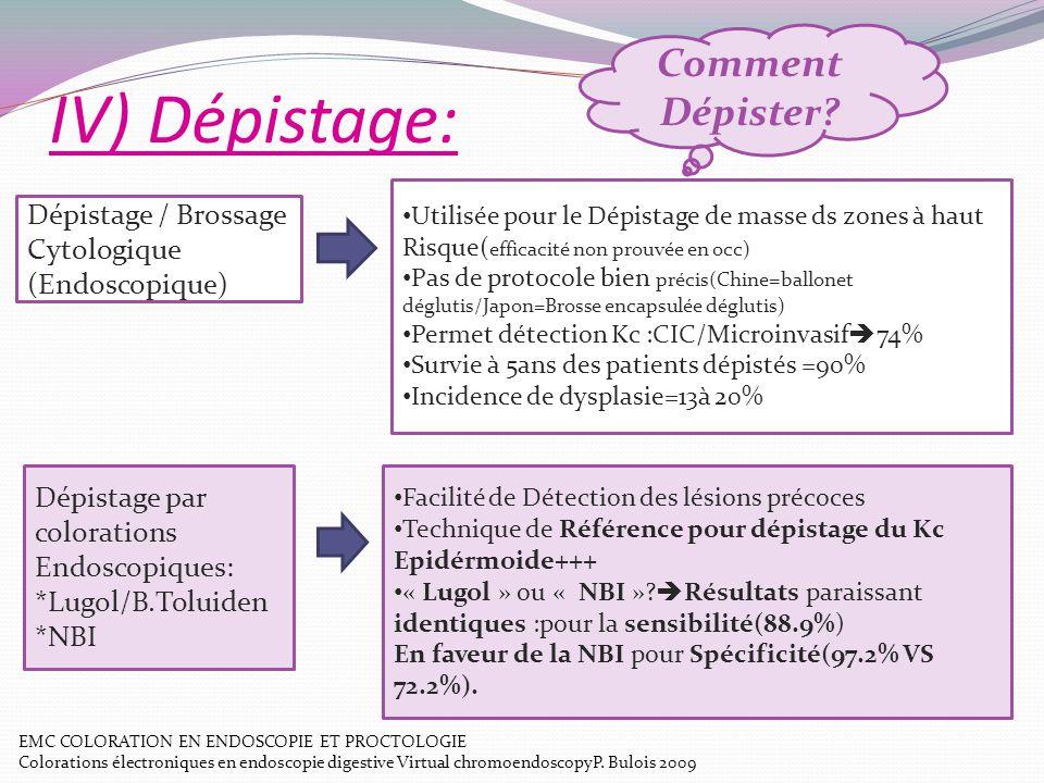 IV) Dépistage: Comment Dépister Dépistage / Brossage Cytologique