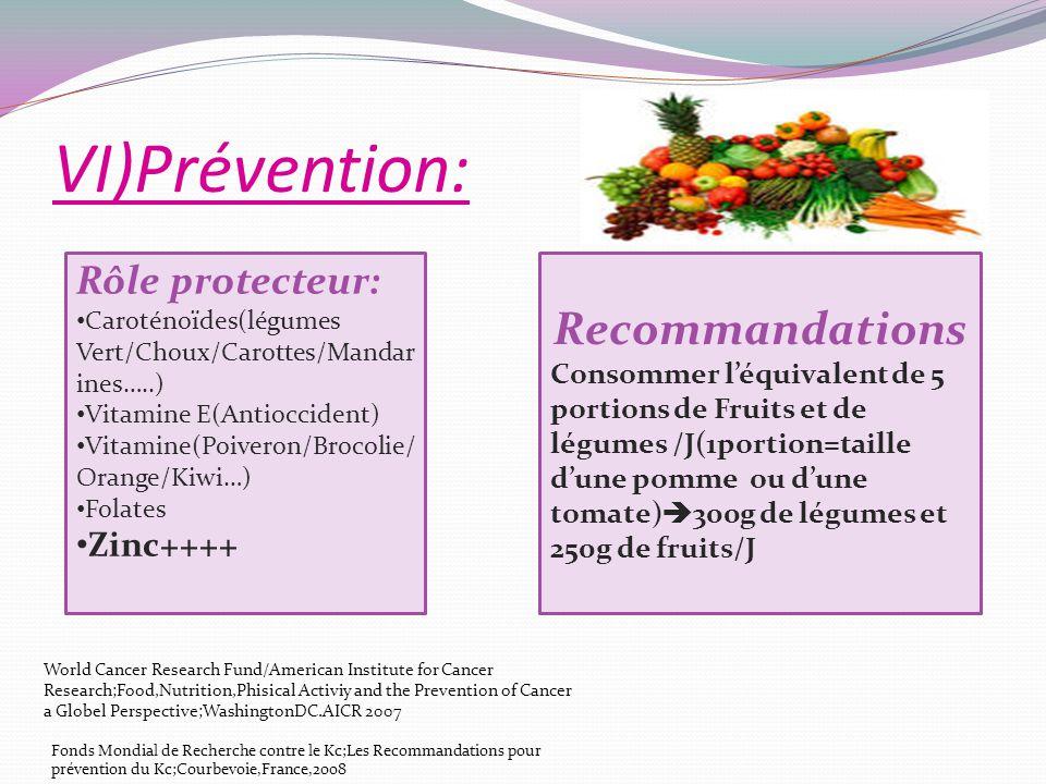 VI)Prévention: Recommandations Rôle protecteur: Zinc++++