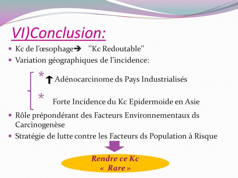 VI)Conclusion: * Adénocarcinome ds Pays Industrialisés