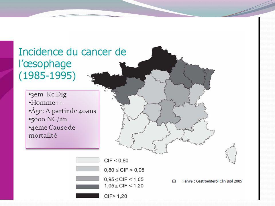 3em Kc Dig Homme++ Âge: A partir de 40ans 5000 NC/an 4eme Cause de mortalité