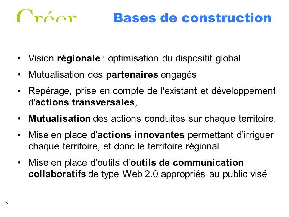 Bases de construction Vision régionale : optimisation du dispositif global. Mutualisation des partenaires engagés.