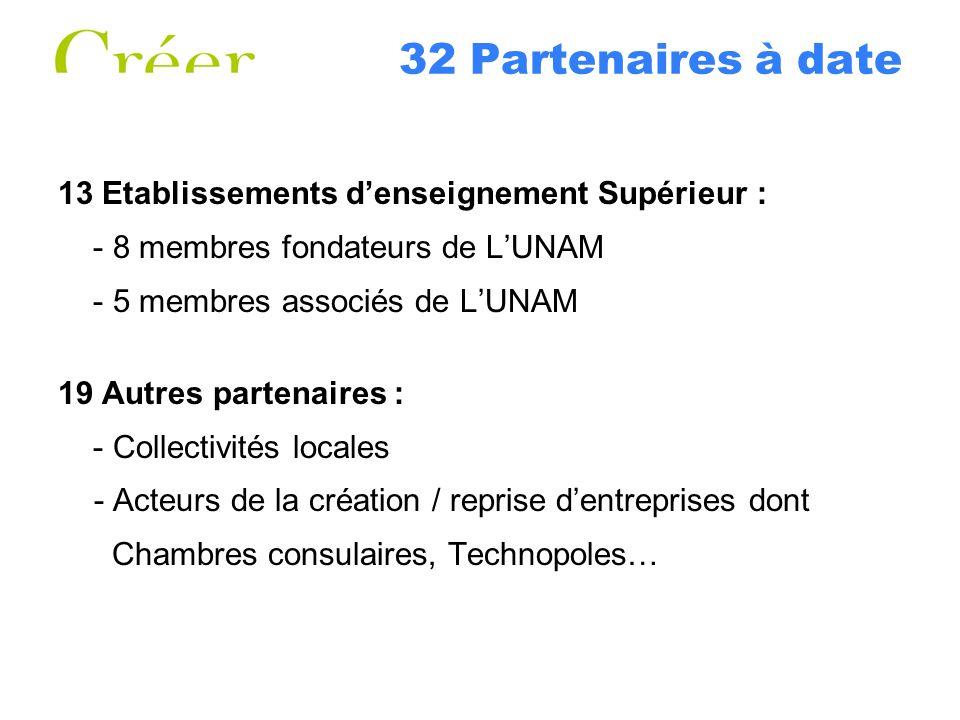 32 Partenaires à date 13 Etablissements d'enseignement Supérieur :