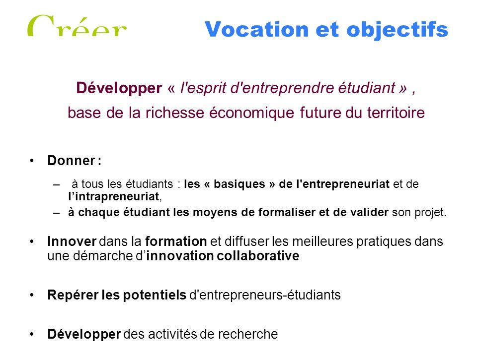Vocation et objectifs Développer « l esprit d entreprendre étudiant » , base de la richesse économique future du territoire.