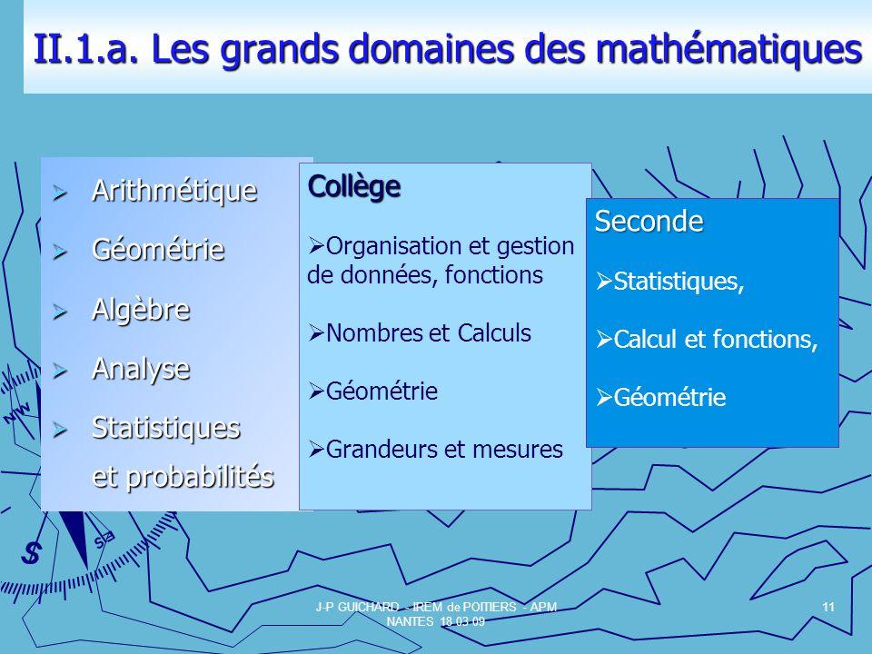 II.1.a. Les grands domaines des mathématiques