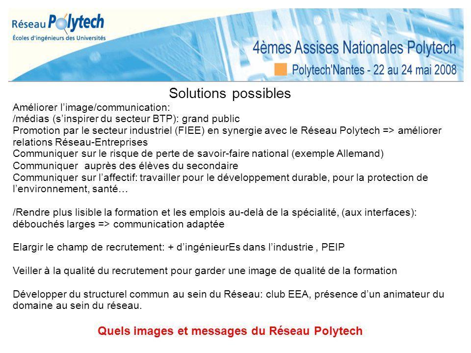 Quels images et messages du Réseau Polytech