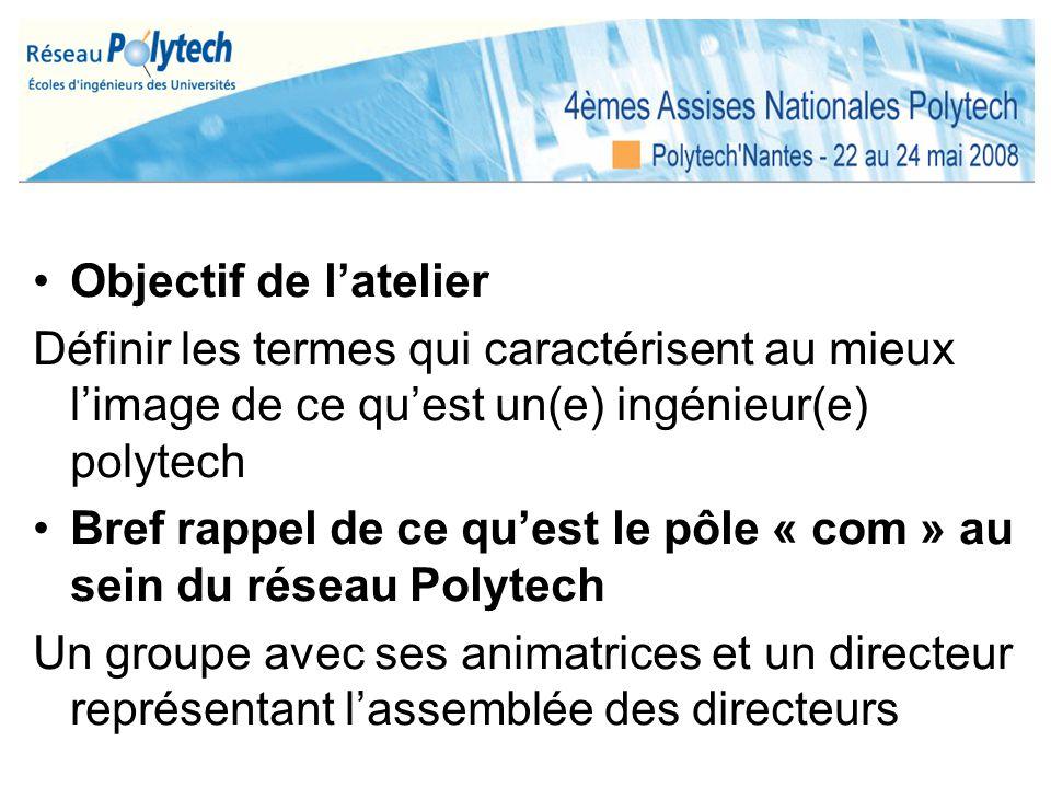 Objectif de l'atelier Définir les termes qui caractérisent au mieux l'image de ce qu'est un(e) ingénieur(e) polytech.