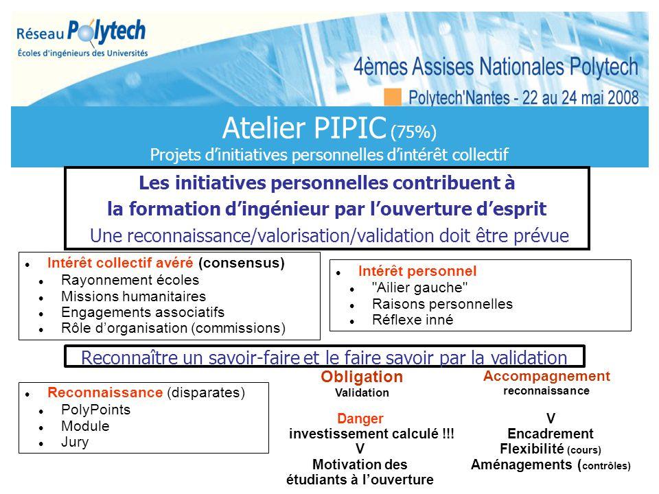 Atelier PIPIC (75%) Projets d'initiatives personnelles d'intérêt collectif