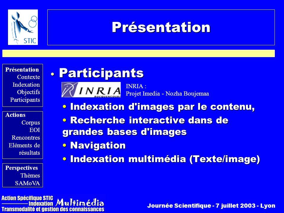 Présentation Participants Indexation d images par le contenu,