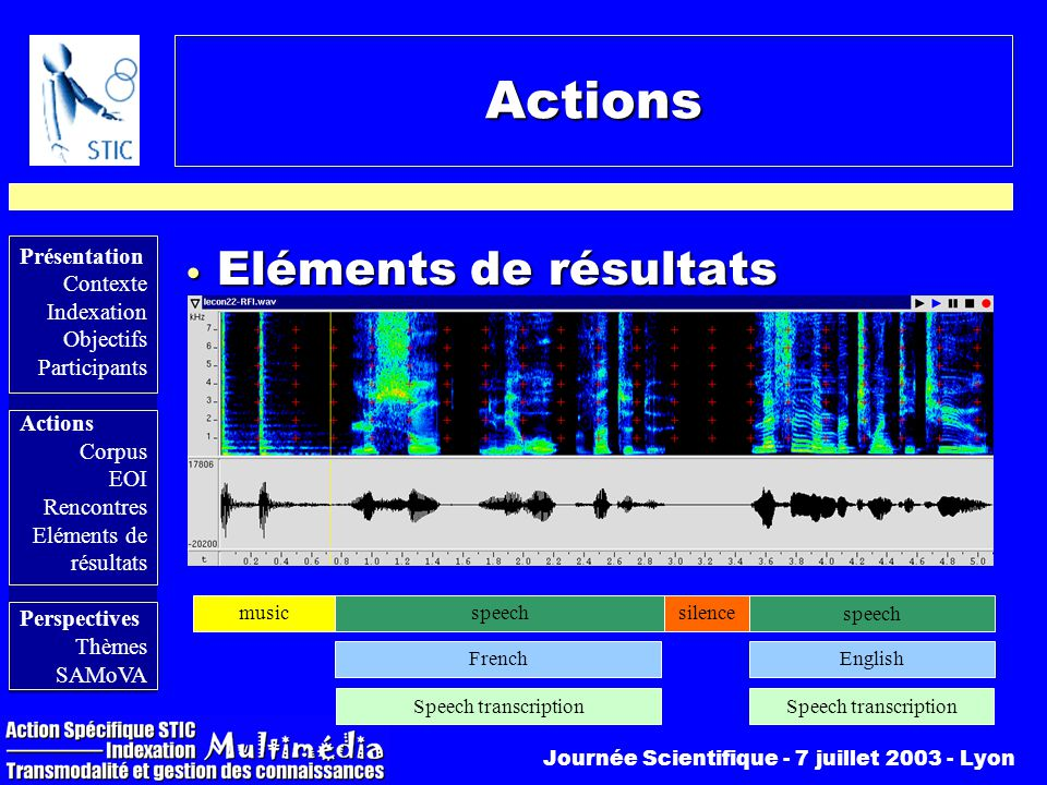 Actions Eléments de résultats silence music speech French English