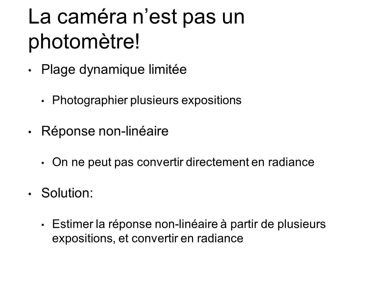 La caméra n'est pas un photomètre!