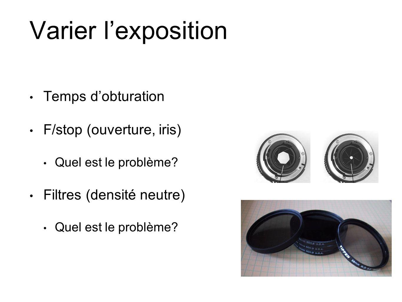 Varier l'exposition Temps d'obturation F/stop (ouverture, iris)