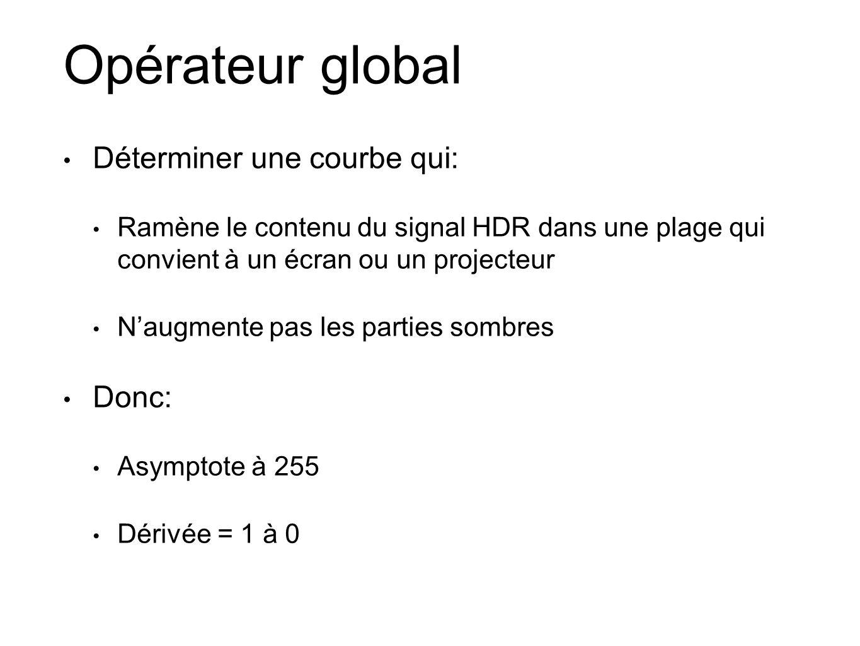 Opérateur global Déterminer une courbe qui: Donc: