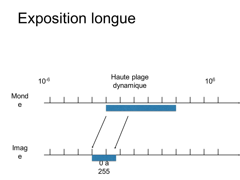 Exposition longue 10-6 Haute plage dynamique 106 Monde Image 0 à 255
