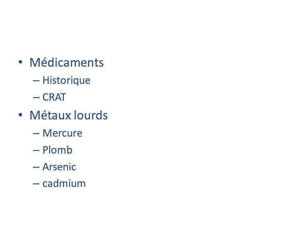 Médicaments Métaux lourds Historique CRAT Mercure Plomb Arsenic