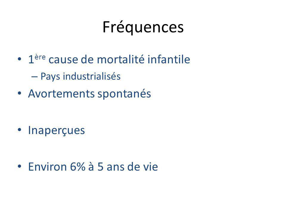 Fréquences 1ère cause de mortalité infantile Avortements spontanés