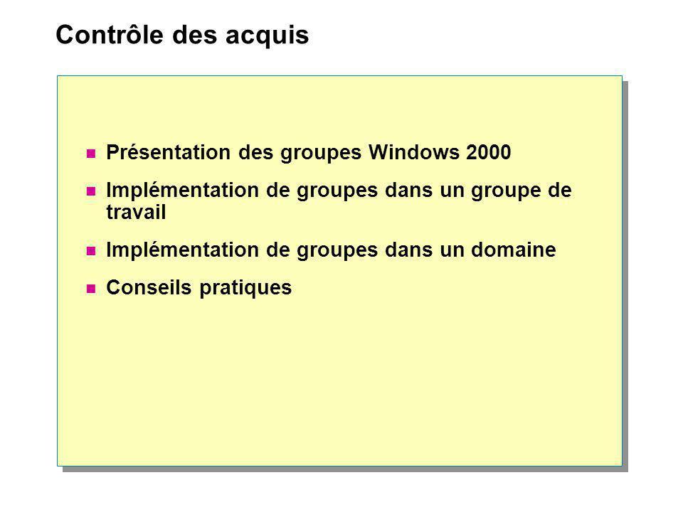Contrôle des acquis Présentation des groupes Windows 2000