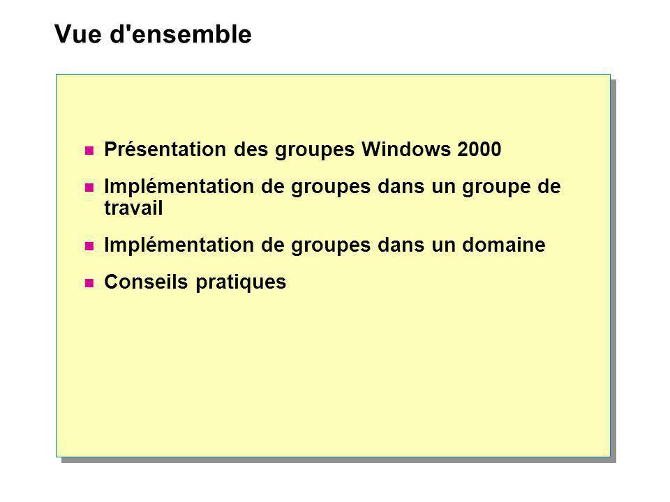 Vue d ensemble Présentation des groupes Windows 2000