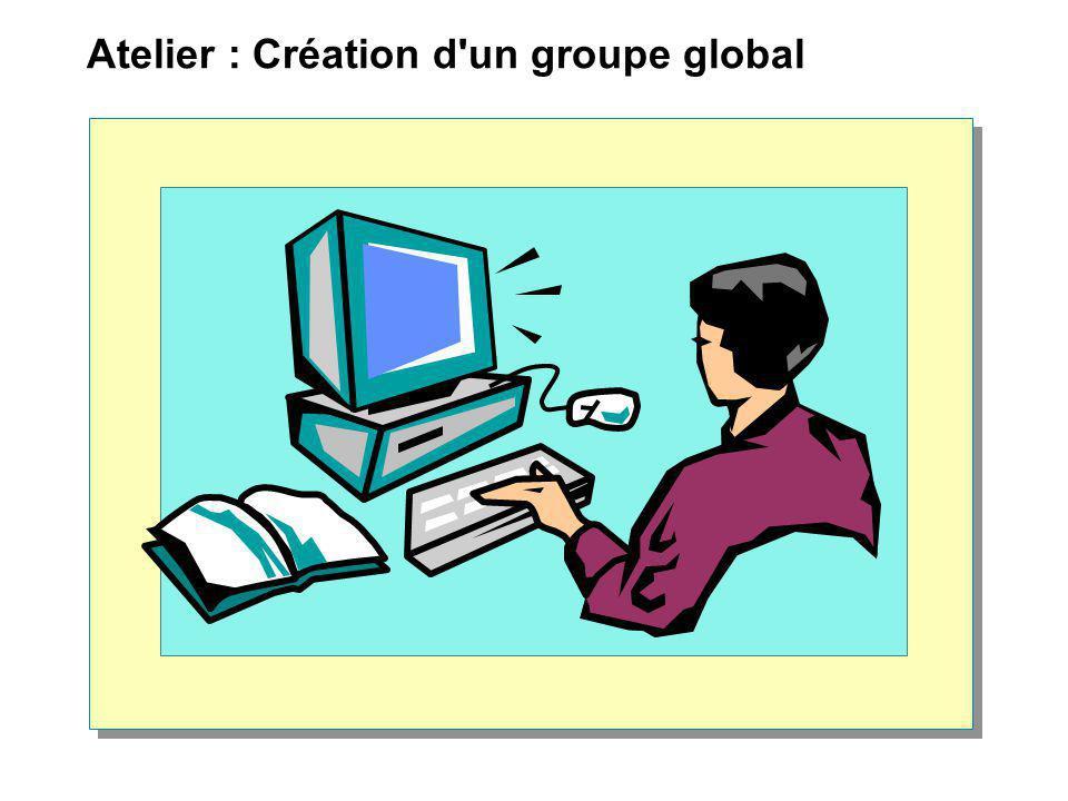 Atelier : Création d un groupe global