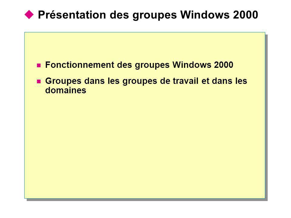 Présentation des groupes Windows 2000