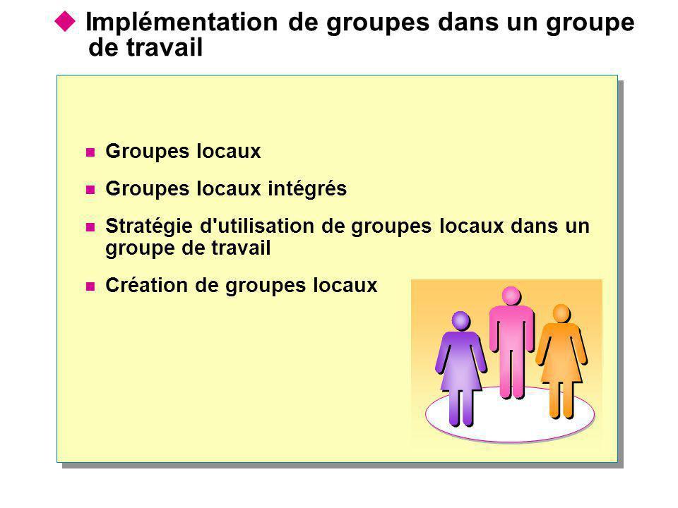 Implémentation de groupes dans un groupe de travail