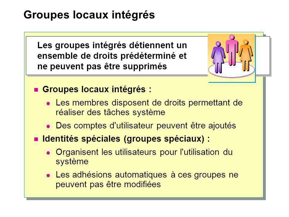 Groupes locaux intégrés
