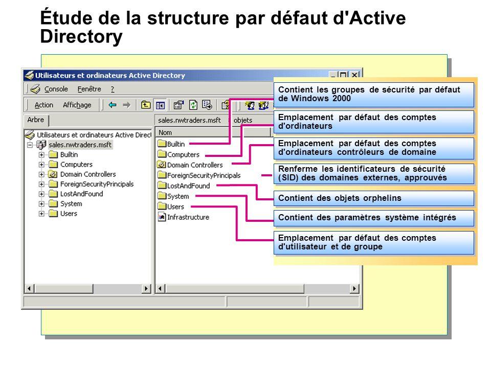 Étude de la structure par défaut d Active Directory