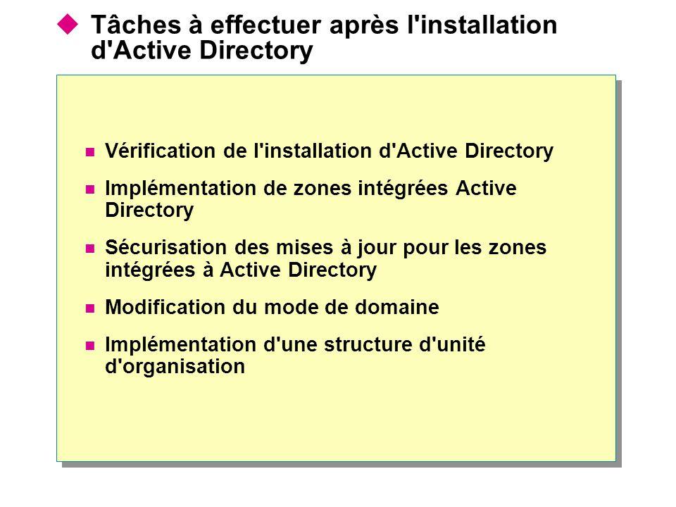 Tâches à effectuer après l installation d Active Directory