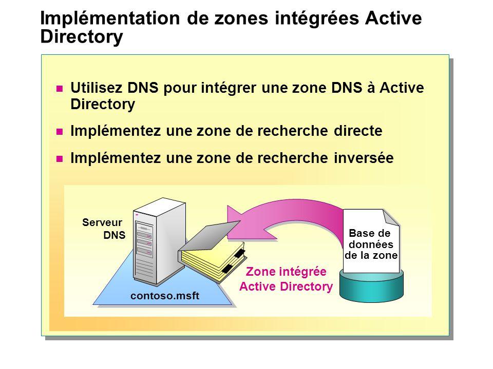 Implémentation de zones intégrées Active Directory
