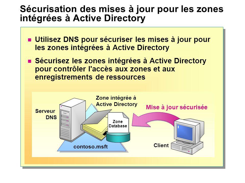 Sécurisation des mises à jour pour les zones intégrées à Active Directory